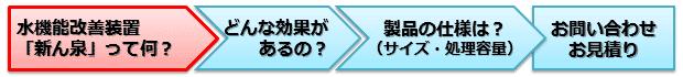 水機能改善「新ん泉(しんせん)」って何?